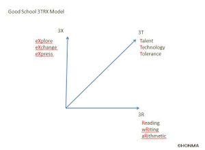 3trxmodel