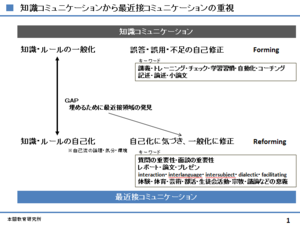 Proximalcommunication1