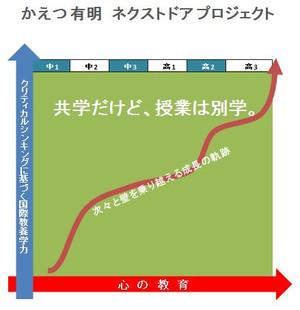 Kaetsu1
