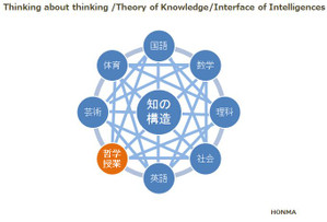 Higher_order_thinking2