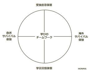 Kaetsu
