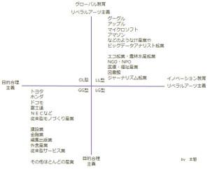 Workingcode