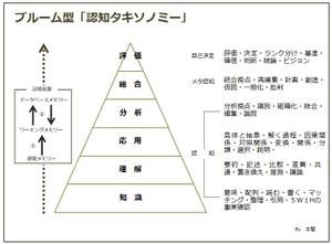 B_taxonomy