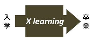 Xlearning
