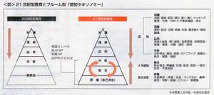 Taxonomy_2