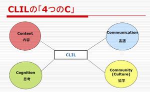 Clil2