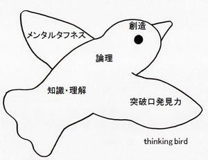 Thinking_bird