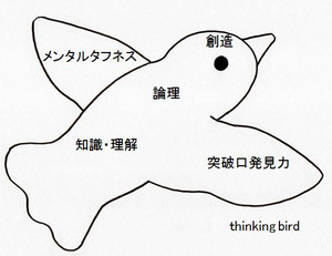 Thinking_bird_2