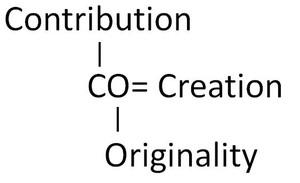 Cocretion